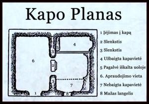 jezaus_kapo_planas